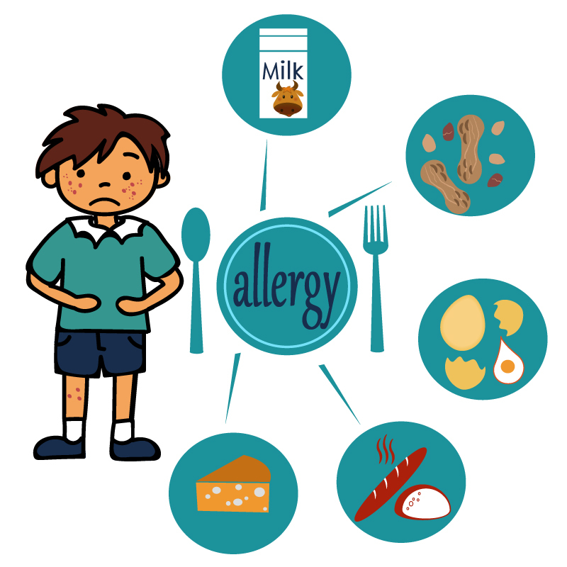 The most common food allergies