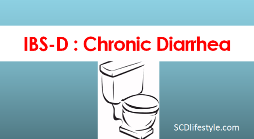 IBS-D-Chronic-Diarrhea