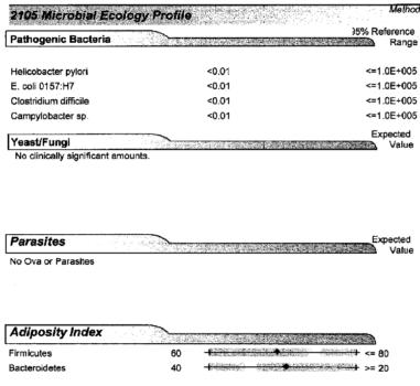 Case-Study-2-2105