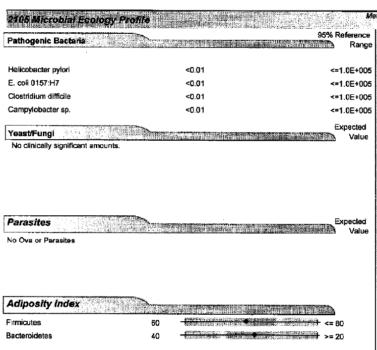 Case-Study-3-2105
