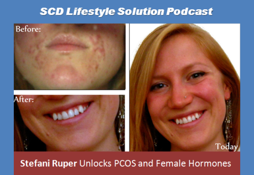 PCOS-PMS-Unlocked-podcast