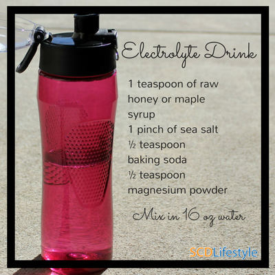 electrolyte-drink